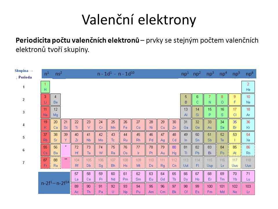 Valenční elektrony n1n1 ns 2 n - 1d 1 - n - 1d 10 np 1 np 2 np 3 np 4 np 5 np 6 n-2f 1 – n-2f 14 Periodicita počtu valenčních elektronů – prvky se ste