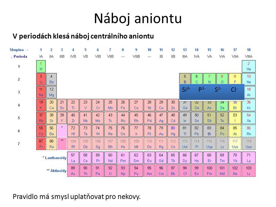 Poloměry atomů a iontů Poloměry atomů a iontů závisí na vzájemném silovém působení kladně nabitého jádra a záporně nabitého obalu, respektive odpuzování elektronů v obalu.