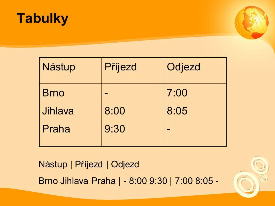 Tabulky NástupPříjezdOdjezd Brno Jihlava Praha - 8:00 9:30 7:00 8:05 - Nástup | Příjezd | Odjezd Brno Jihlava Praha | - 8:00 9:30 | 7:00 8:05 -