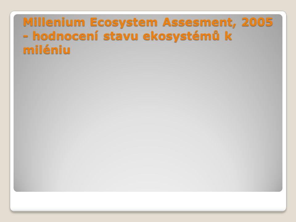 Millenium Ecosystem Assesment, 2005 - hodnocení stavu ekosystémů k miléniu
