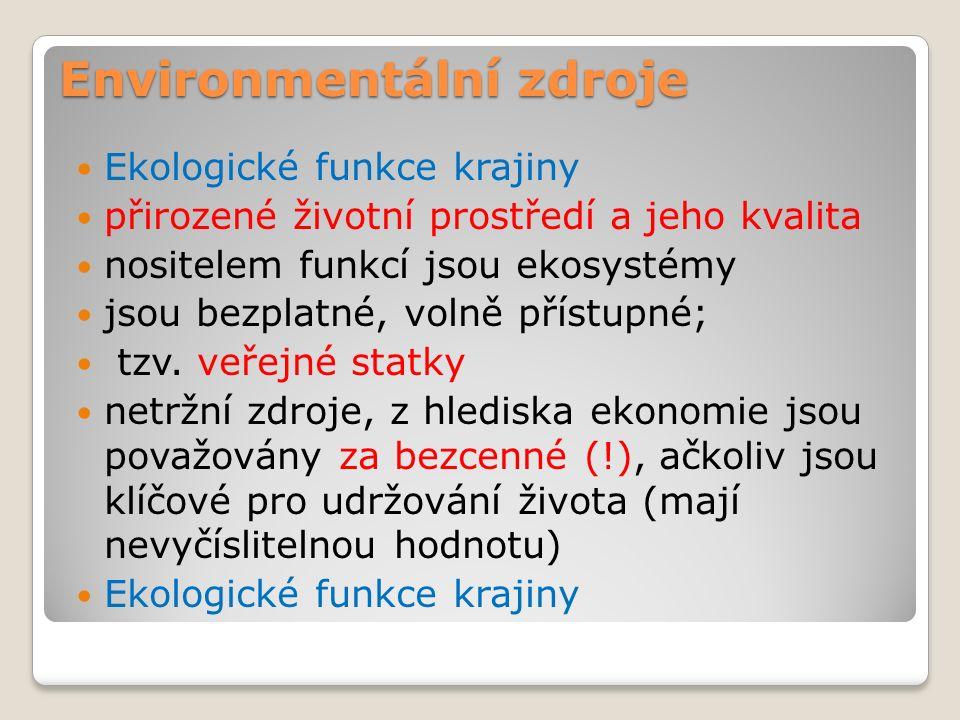 Eroze www.eagri.czwww.eagri.cz (Mze) – Portál farmáře dotace, LPIS, registr zvířat, evidence přípravků a hnojiv…