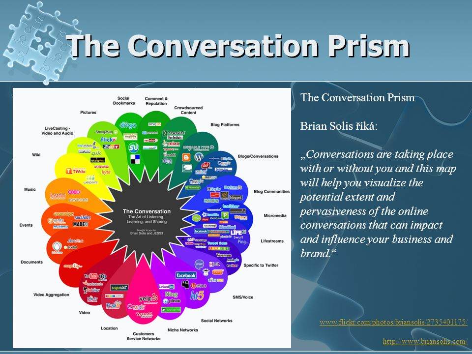 "The Conversation Prism www.flickr.com/photos/briansolis/2735401175/ http://www.briansolis.com/ The Conversation Prism Brian Solis říká: ""Conversations"