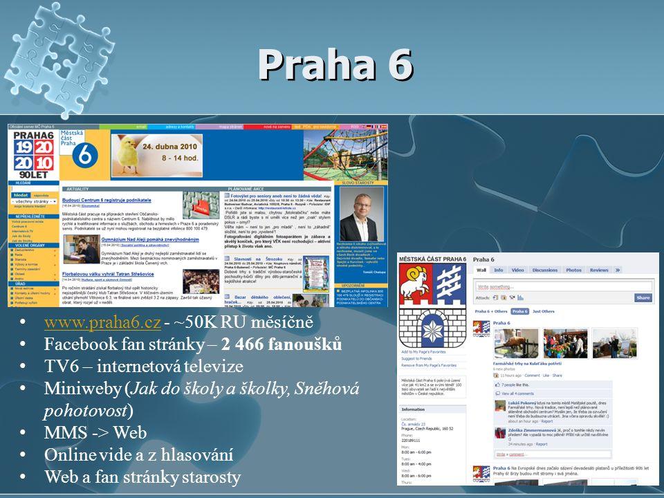 Praha 6 www.praha6.cz - ~50K RU měsíčně www.praha6.cz Facebook fan stránky – 2 466 fanoušků TV6 – internetová televize Miniweby (Jak do školy a školky, Sněhová pohotovost) MMS -> Web Online vide a z hlasování Web a fan stránky starosty