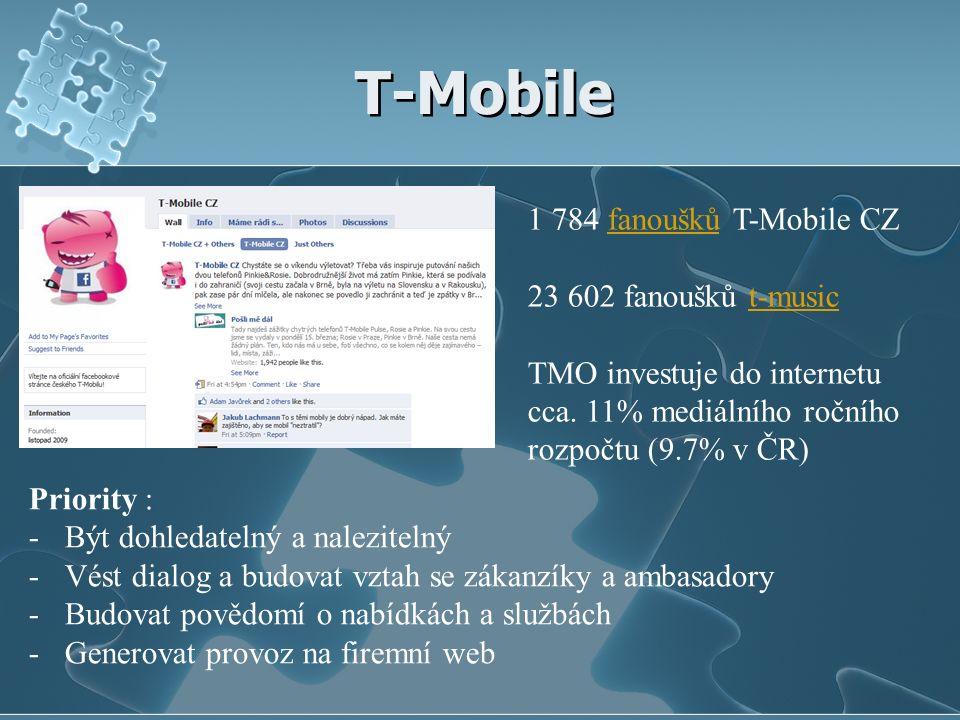 T-Mobile 1 784 fanoušků T-Mobile CZfanoušků 23 602 fanoušků t-musict-music TMO investuje do internetu cca.