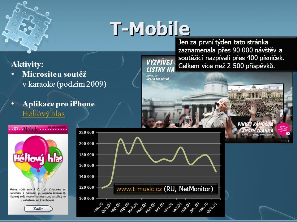 T-Mobile Aktivity: Microsite a soutěž v karaoke (podzim 2009) Aplikace pro iPhone Héliový hlas Héliový hlas Jen za první týden tato stránka zaznamenala přes 90 000 návštěv a soutěžící nazpívali přes 400 písniček.