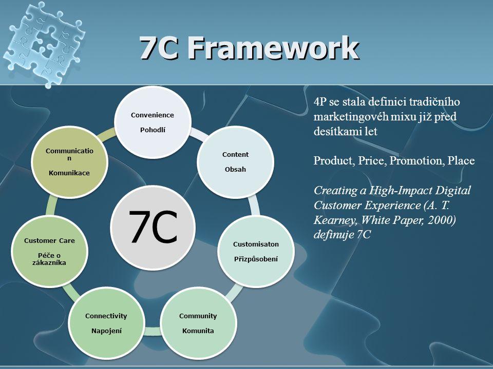 7C Framework 4P se stala definici tradičního marketingovéh mixu již před desítkami let Product, Price, Promotion, Place Creating a High-Impact Digital Customer Experience (A.