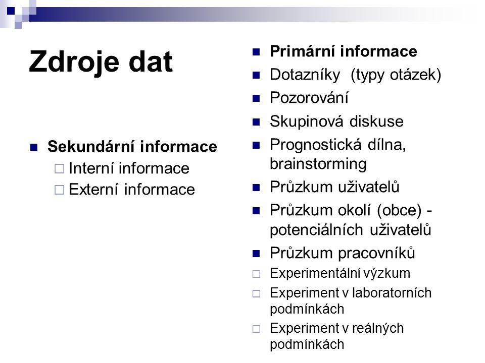 Zdroje dat Sekundární informace  Interní informace  Externí informace Primární informace Dotazníky (typy otázek) Pozorování Skupinová diskuse Prognostická dílna, brainstorming Průzkum uživatelů Průzkum okolí (obce) - potenciálních uživatelů Průzkum pracovníků  Experimentální výzkum  Experiment v laboratorních podmínkách  Experiment v reálných podmínkách
