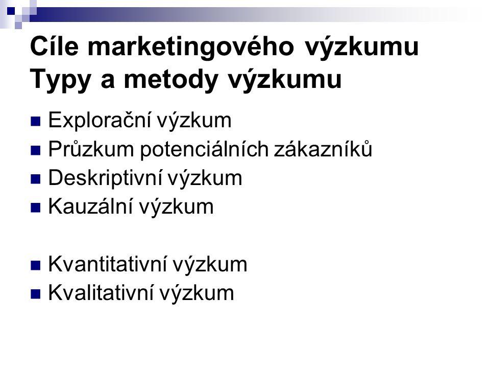 Cíle marketingového výzkumu Typy a metody výzkumu Explorační výzkum Průzkum potenciálních zákazníků Deskriptivní výzkum Kauzální výzkum Kvantitativní výzkum Kvalitativní výzkum