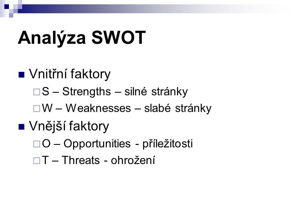 Analýza SWOT Vnitřní faktory  S – Strengths – silné stránky  W – Weaknesses – slabé stránky Vnější faktory  O – Opportunities - příležitosti  T – Threats - ohrožení