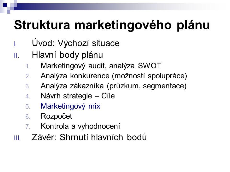 Struktura marketingového plánu I. Úvod: Výchozí situace II.