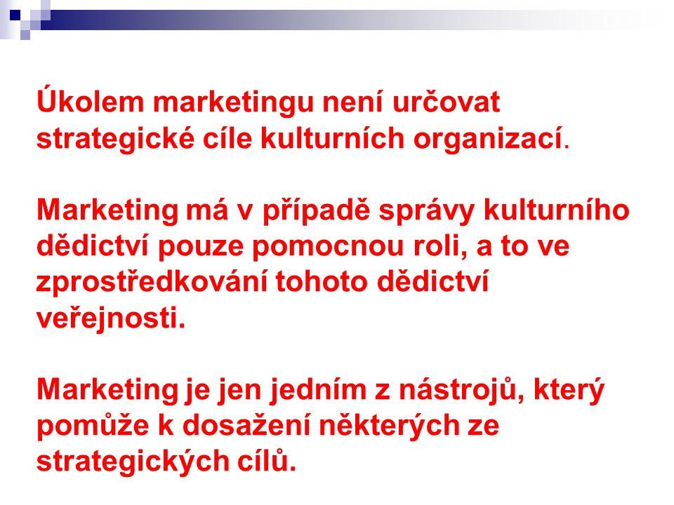 Úkolem marketingu není určovat strategické cíle kulturních organizací.