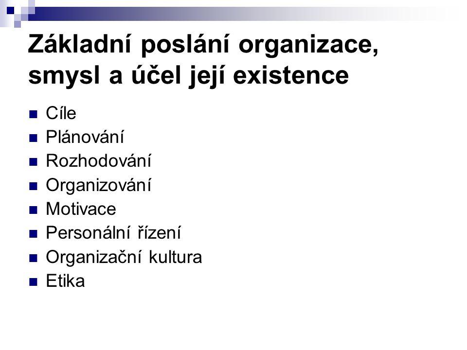 Základní poslání organizace, smysl a účel její existence Cíle Plánování Rozhodování Organizování Motivace Personální řízení Organizační kultura Etika