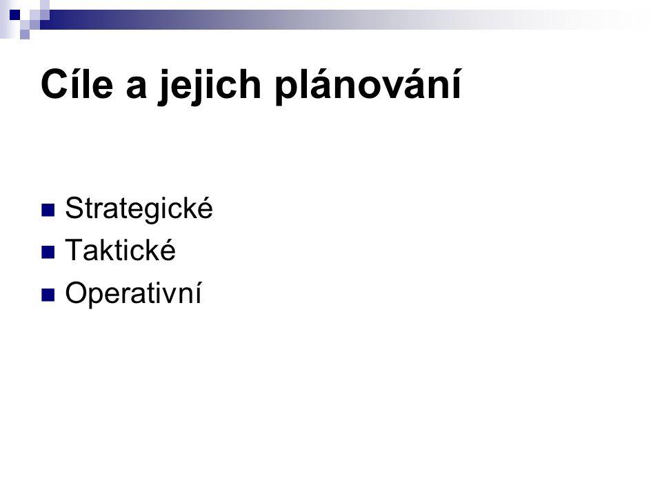 Cíle a jejich plánování Strategické Taktické Operativní