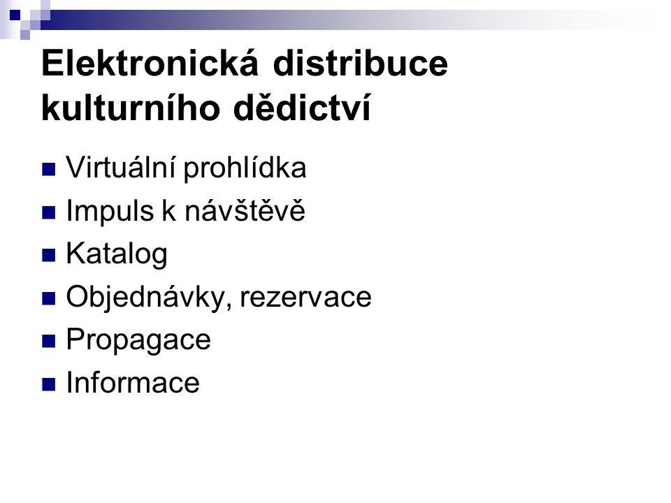 Elektronická distribuce kulturního dědictví Virtuální prohlídka Impuls k návštěvě Katalog Objednávky, rezervace Propagace Informace