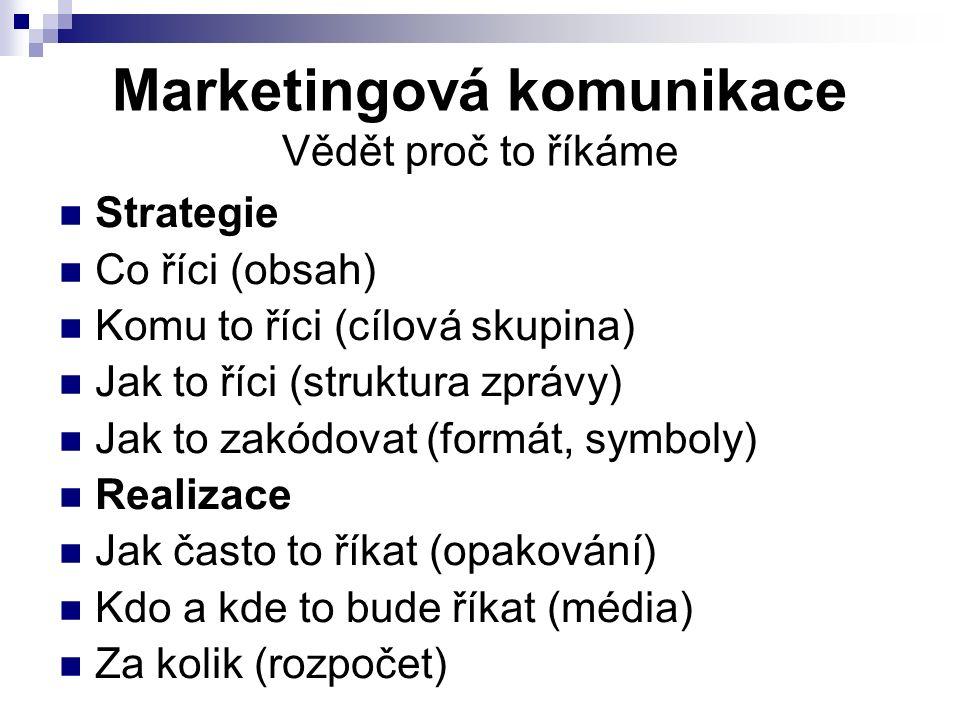 Marketingová komunikace Vědět proč to říkáme Strategie Co říci (obsah) Komu to říci (cílová skupina) Jak to říci (struktura zprávy) Jak to zakódovat (formát, symboly) Realizace Jak často to říkat (opakování) Kdo a kde to bude říkat (média) Za kolik (rozpočet)