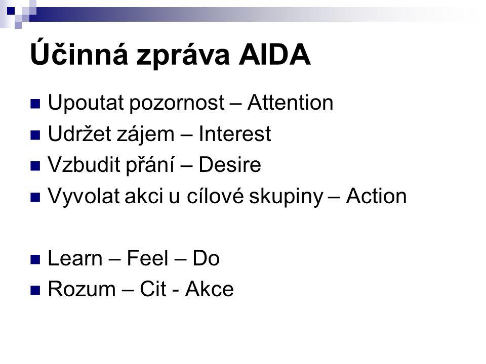 Účinná zpráva AIDA Upoutat pozornost – Attention Udržet zájem – Interest Vzbudit přání – Desire Vyvolat akci u cílové skupiny – Action Learn – Feel – Do Rozum – Cit - Akce
