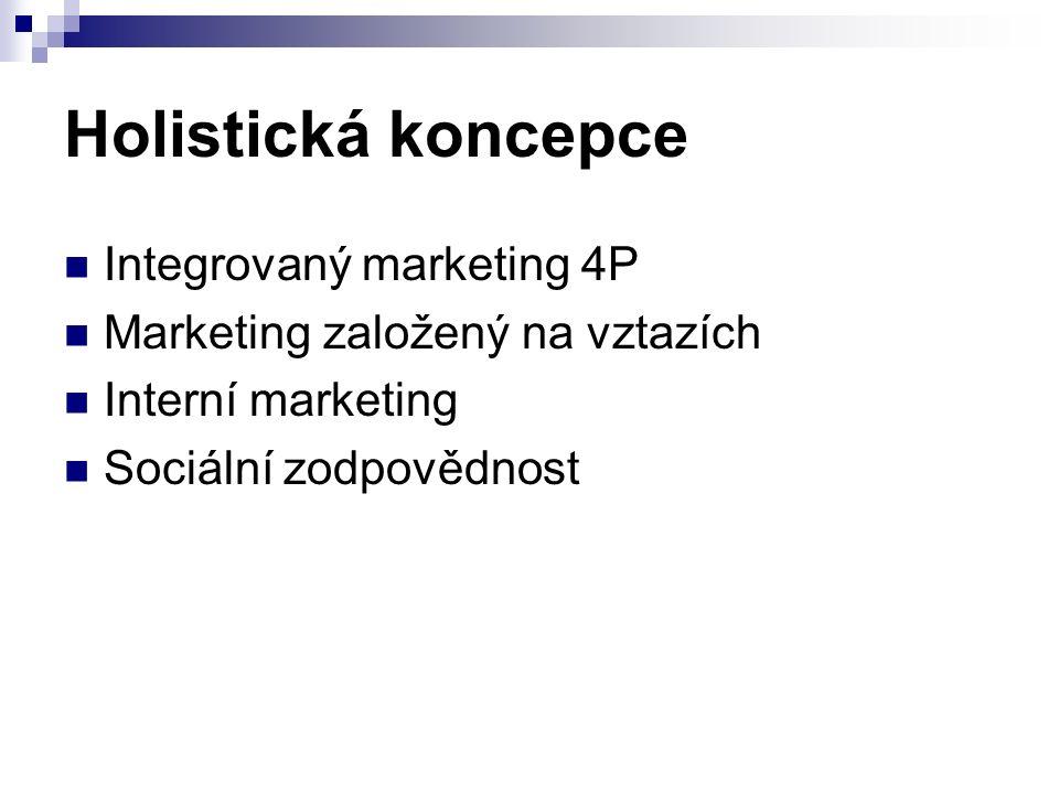 Holistická koncepce Integrovaný marketing 4P Marketing založený na vztazích Interní marketing Sociální zodpovědnost