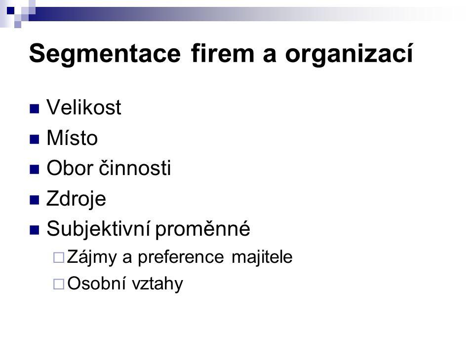 Segmentace firem a organizací Velikost Místo Obor činnosti Zdroje Subjektivní proměnné  Zájmy a preference majitele  Osobní vztahy
