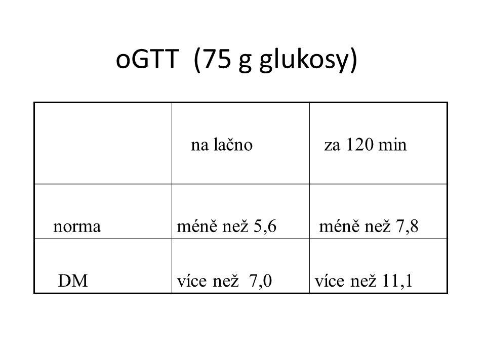oGTT (75 g glukosy) na lačno za 120 min normaméně než 5,6 méně než 7,8 DMvíce než 7,0více než 11,1