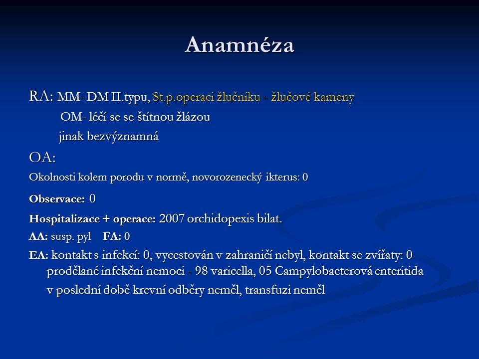 Anamnéza RA: MM- DM II.typu, St.p.operaci žlučníku - žlučové kameny OM- léčí se se štítnou žlázou OM- léčí se se štítnou žlázou jinak bezvýznamná jinak bezvýznamnáOA: Okolnosti kolem porodu v normě, novorozenecký ikterus: 0 Observace: 0 Hospitalizace + operace: 2007 orchidopexis bilat.