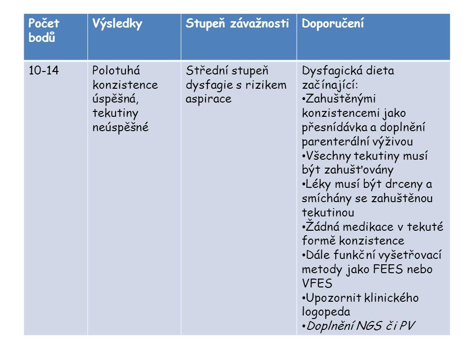Počet bodů VýsledkyStupeň závažnostiDoporučení 10-14Polotuhá konzistence úspěšná, tekutiny neúspěšné Střední stupeň dysfagie s rizikem aspirace Dysfagická dieta začínající: Zahuštěnými konzistencemi jako přesnídávka a doplnění parenterální výživou Všechny tekutiny musí být zahušťovány Léky musí být drceny a smíchány se zahuštěnou tekutinou Žádná medikace v tekuté formě konzistence Dále funkční vyšetřovací metody jako FEES nebo VFES Upozornit klinického logopeda Doplnění NGS či PV