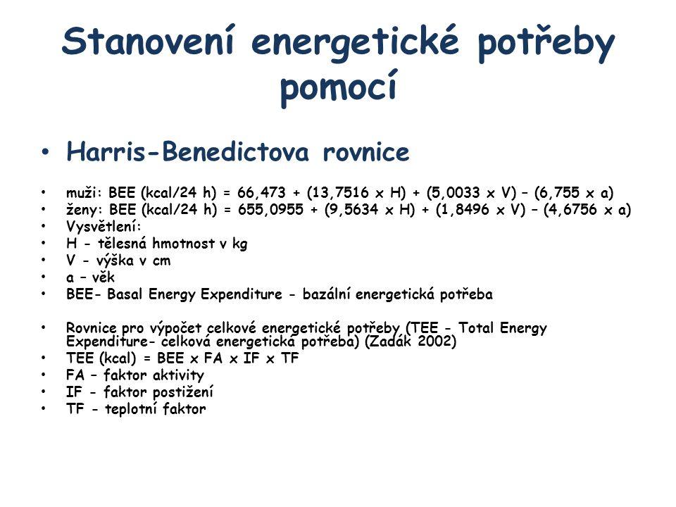 Stanovení energetické potřeby pomocí Harris-Benedictova rovnice muži: BEE (kcal/24 h) = 66,473 + (13,7516 x H) + (5,0033 x V) – (6,755 x a) ženy: BEE (kcal/24 h) = 655,0955 + (9,5634 x H) + (1,8496 x V) – (4,6756 x a) Vysvětlení: H - tělesná hmotnost v kg V - výška v cm a – věk BEE- Basal Energy Expenditure - bazální energetická potřeba Rovnice pro výpočet celkové energetické potřeby (TEE - Total Energy Expenditure- celková energetická potřeba) (Zadák 2002) TEE (kcal) = BEE x FA x IF x TF FA – faktor aktivity IF - faktor postižení TF - teplotní faktor