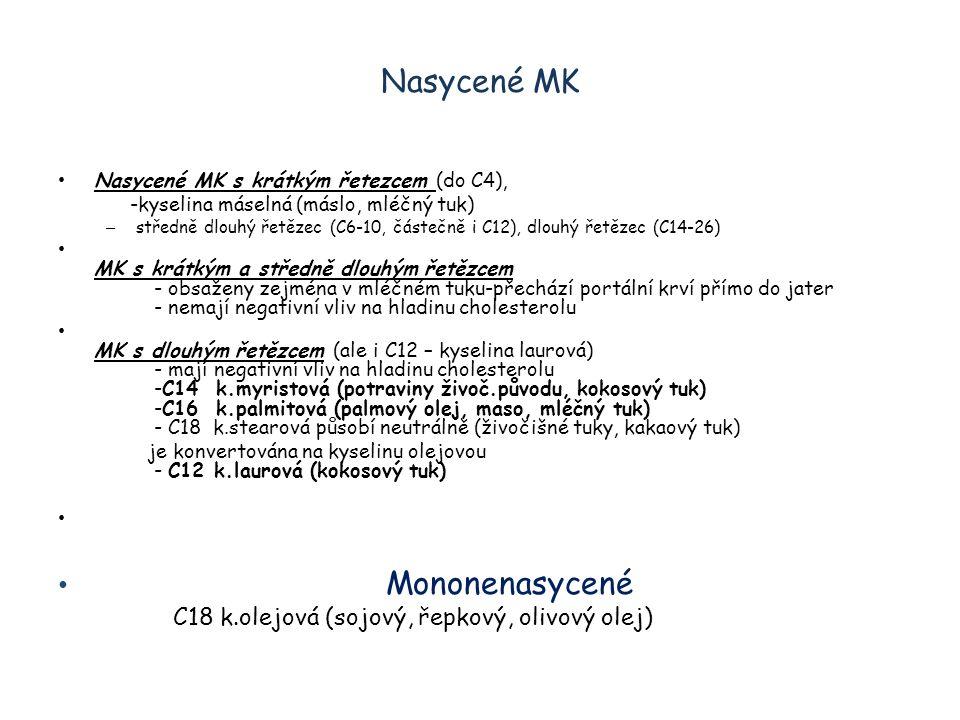 Nasycené MK Nasycené MK s krátkým řetezcem (do C4), -kyselina máselná (máslo, mléčný tuk) – středně dlouhý řetězec (C6-10, částečně i C12), dlouhý řetězec (C14-26) MK s krátkým a středně dlouhým řetězcem - obsaženy zejména v mléčném tuku-přechází portální krví přímo do jater - nemají negativní vliv na hladinu cholesterolu MK s dlouhým řetězcem (ale i C12 – kyselina laurová) - mají negativní vliv na hladinu cholesterolu -C14 k.myristová (potraviny živoč.původu, kokosový tuk) -C16 k.palmitová (palmový olej, maso, mléčný tuk) - C18 k.stearová působí neutrálně (živočišné tuky, kakaový tuk) je konvertována na kyselinu olejovou - C12 k.laurová (kokosový tuk) Mononenasycené C18 k.olejová (sojový, řepkový, olivový olej)