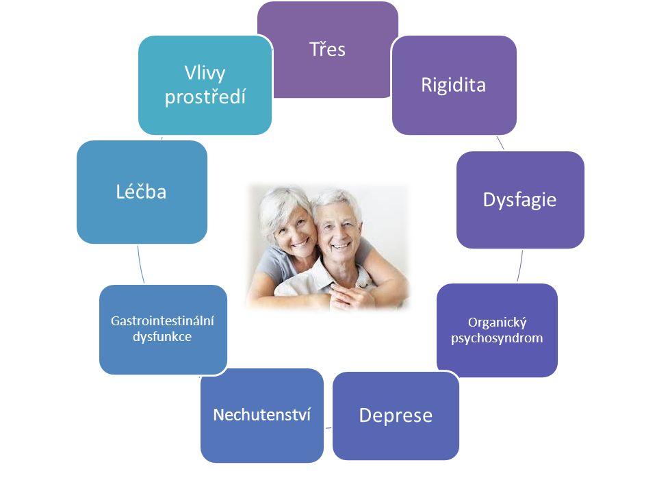 Třes Rigidita Dysfagie Organický psychosyndrom Deprese Nechutenství Gastrointestinální dysfunkce Léčba Vlivy prostředí