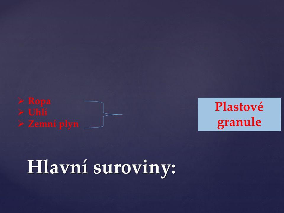 Vlastnosti plastů :  Nevedou elektrickou energii  Nerezaví  Jsou lehké  Snadno se tvarují  Jsou levné  Můžeme je recyklovat