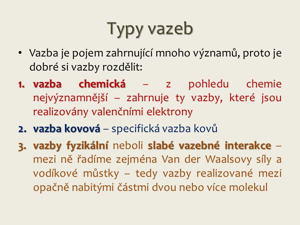 Typy vazeb Vazba je pojem zahrnující mnoho významů, proto je dobré si vazby rozdělit: 1.vazba chemická 1.vazba chemická – z pohledu chemie nejvýznamnější – zahrnuje ty vazby, které jsou realizovány valenčními elektrony 2.vazba kovová 2.vazba kovová – specifická vazba kovů 3.vazby fyzikálníslabé vazebné interakce 3.vazby fyzikální neboli slabé vazebné interakce – mezi ně řadíme zejména Van der Waalsovy síly a vodíkové můstky – tedy vazby realizované mezi opačně nabitými částmi dvou nebo více molekul