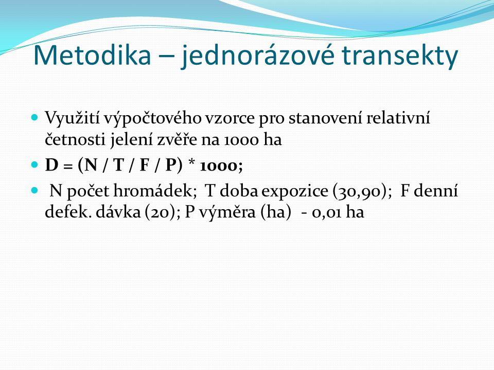 Metodika – jednorázové transekty Využití výpočtového vzorce pro stanovení relativní četnosti jelení zvěře na 1000 ha D = (N / T / F / P) * 1000; N počet hromádek; T doba expozice (30,90); F denní defek.