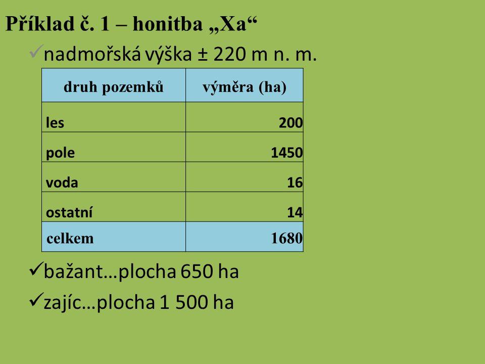 "Příklad č. 1 – honitba ""Xa"" nadmořská výška ± 220 m n. m. bažant…plocha 650 ha zajíc…plocha 1 500 ha druh pozemkůvýměra (ha) les200 pole1450 voda16 os"