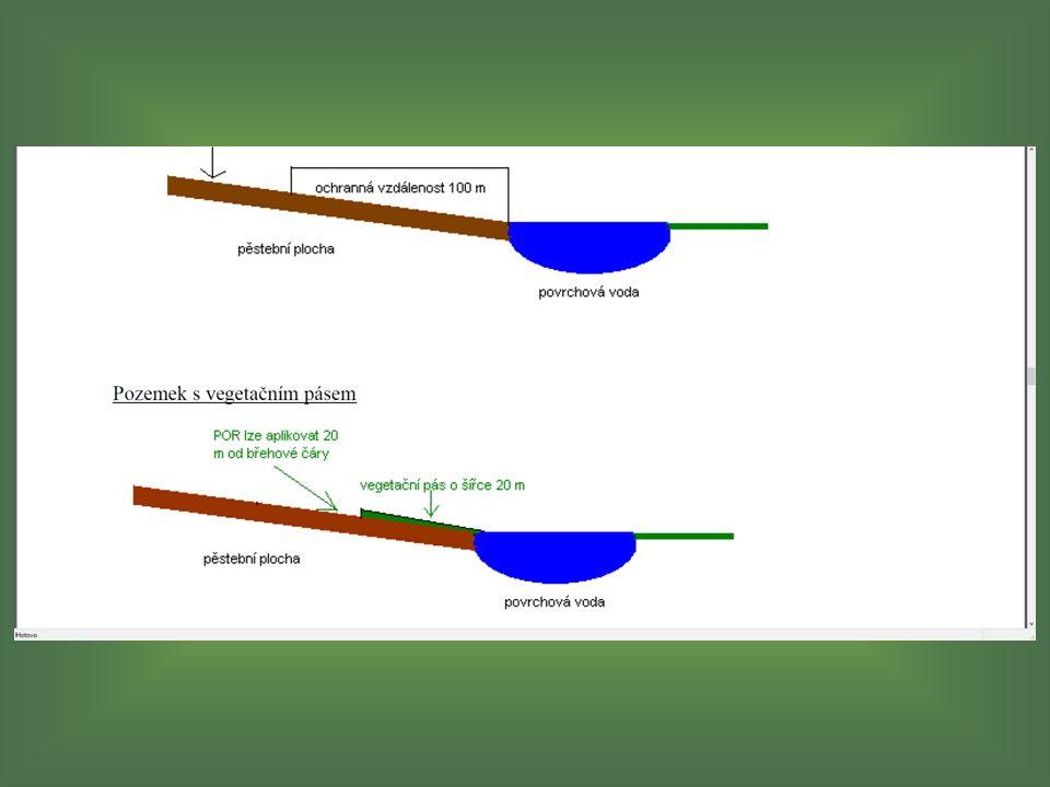 Ochrana podzemních vod