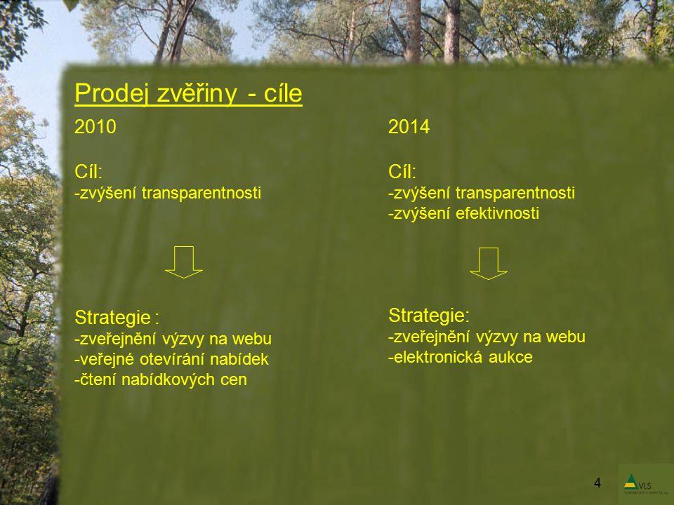 2010 Cíl: zvýšení transparentnosti Strategie : zveřejnění výzvy na webu veřejné otevírání nabídek čtení nabídkových cen Prodej zvěřiny - cíle 4 2014 Cíl: zvýšení transparentnosti zvýšení efektivnosti Strategie: zveřejnění výzvy na webu elektronická aukce