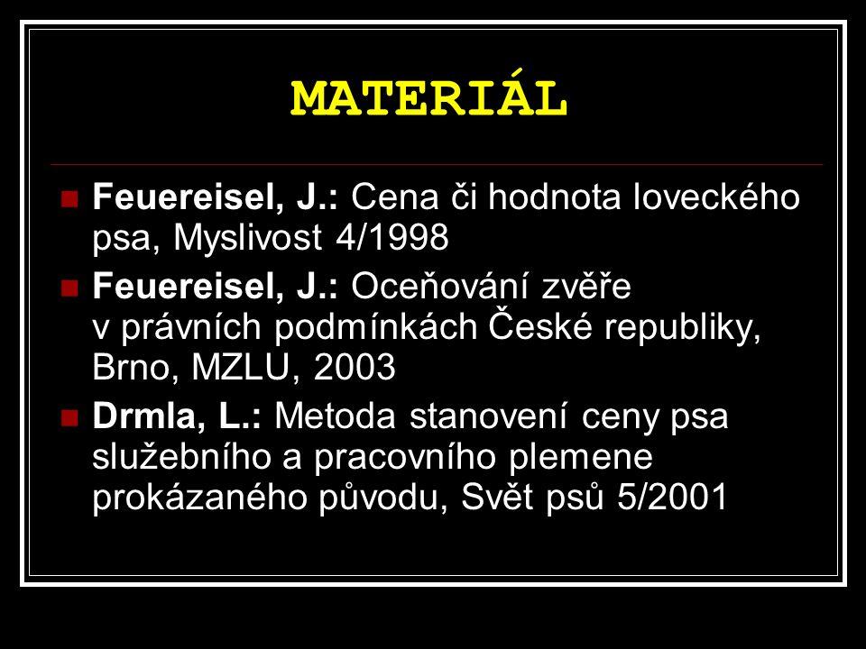 METODIKA Dotazník Vlastní zkušenosti Založení diskuzního fóra (www.mujpes.cz)