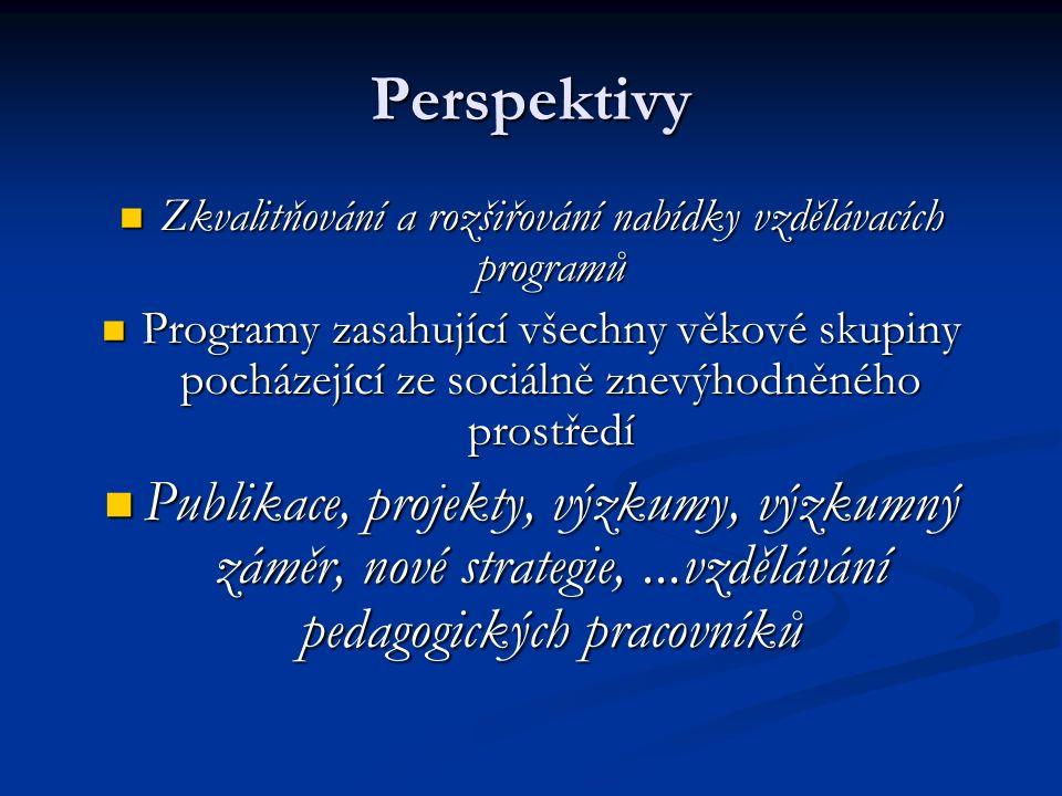 Perspektivy Zkvalitňování a rozšiřování nabídky vzdělávacích programů Zkvalitňování a rozšiřování nabídky vzdělávacích programů Programy zasahující všechny věkové skupiny pocházející ze sociálně znevýhodněného prostředí Programy zasahující všechny věkové skupiny pocházející ze sociálně znevýhodněného prostředí Publikace, projekty, výzkumy, výzkumný záměr, nové strategie,...vzdělávání pedagogických pracovníků Publikace, projekty, výzkumy, výzkumný záměr, nové strategie,...vzdělávání pedagogických pracovníků