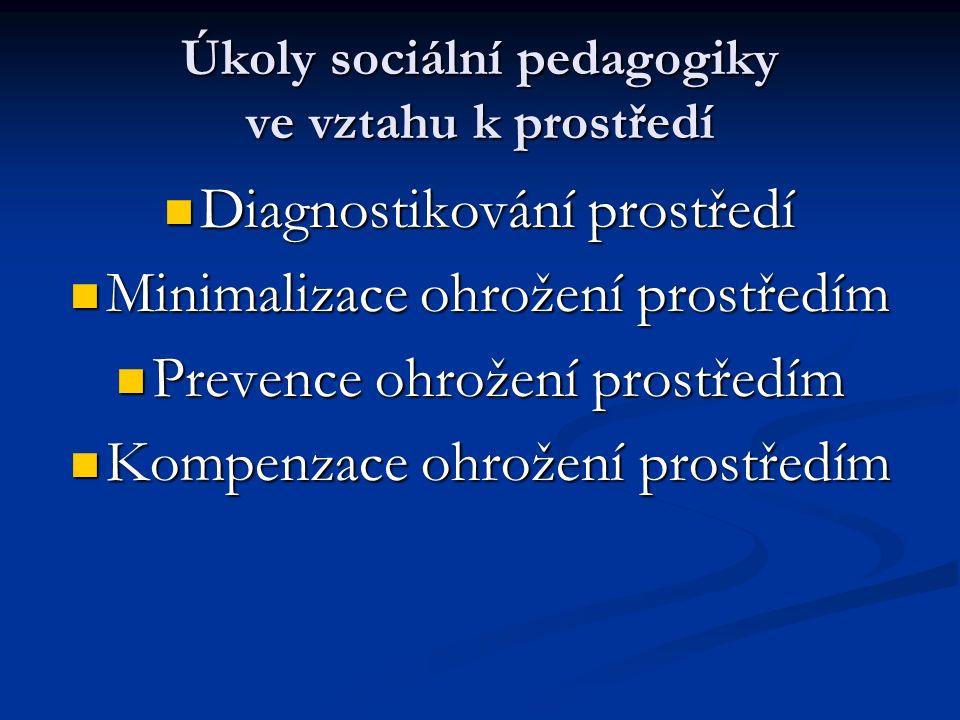 Úkoly sociální pedagogiky ve vztahu k prostředí Diagnostikování prostředí Diagnostikování prostředí Minimalizace ohrožení prostředím Minimalizace ohrožení prostředím Prevence ohrožení prostředím Prevence ohrožení prostředím Kompenzace ohrožení prostředím Kompenzace ohrožení prostředím