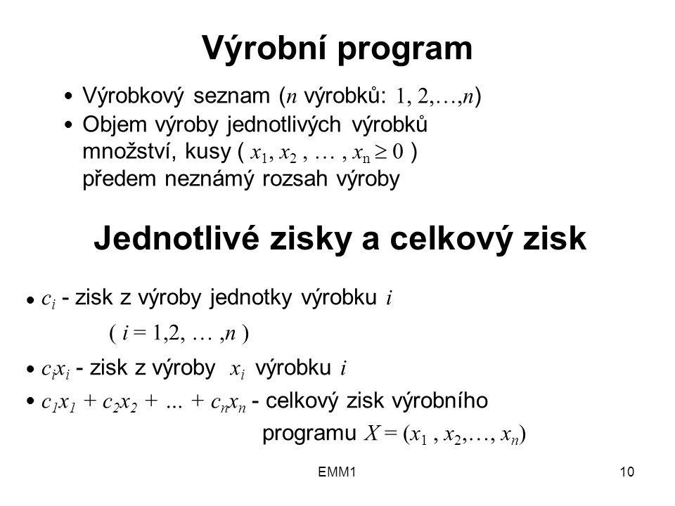 EMM110 Výrobní program Výrobkový seznam ( n výrobků: 1, 2,…,n ) Objem výroby jednotlivých výrobků množství, kusy ( x 1, x 2, …, x n  0 ) předem neznámý rozsah výroby Jednotlivé zisky a celkový zisk c i - zisk z výroby jednotky výrobku i ( i = 1,2, …,n ) c i x i - zisk z výroby x i výrobku i c 1 x 1 + c 2 x 2 + … + c n x n - celkový zisk výrobního programu X = (x 1, x 2,…, x n ) ● ● ● ● ●