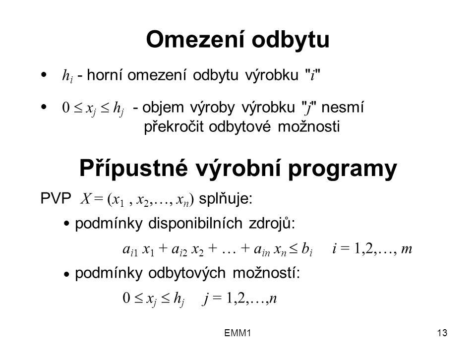 EMM113 Omezení odbytu h i - horní omezení odbytu výrobku i 0  x j  h j - objem výroby výrobku j nesmí překročit odbytové možnosti Přípustné výrobní programy PVP X = (x 1, x 2,…, x n ) splňuje: podmínky disponibilních zdrojů: a i1 x 1 + a i2 x 2 + … + a in x n  b i i = 1,2,…, m podmínky odbytových možností: 0  x j  h j j = 1,2,…,n ● ● ● ●