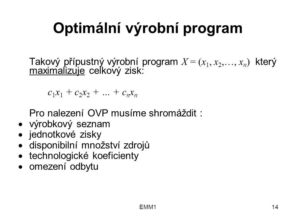 EMM114 Optimální výrobní program Takový přípustný výrobní program X = (x 1, x 2,…, x n ) který maximalizuje celkový zisk: c 1 x 1 + c 2 x 2 + … + c n x n Pro nalezení OVP musíme shromáždit :  výrobkový seznam  jednotkové zisky  disponibilní množství zdrojů  technologické koeficienty  omezení odbytu