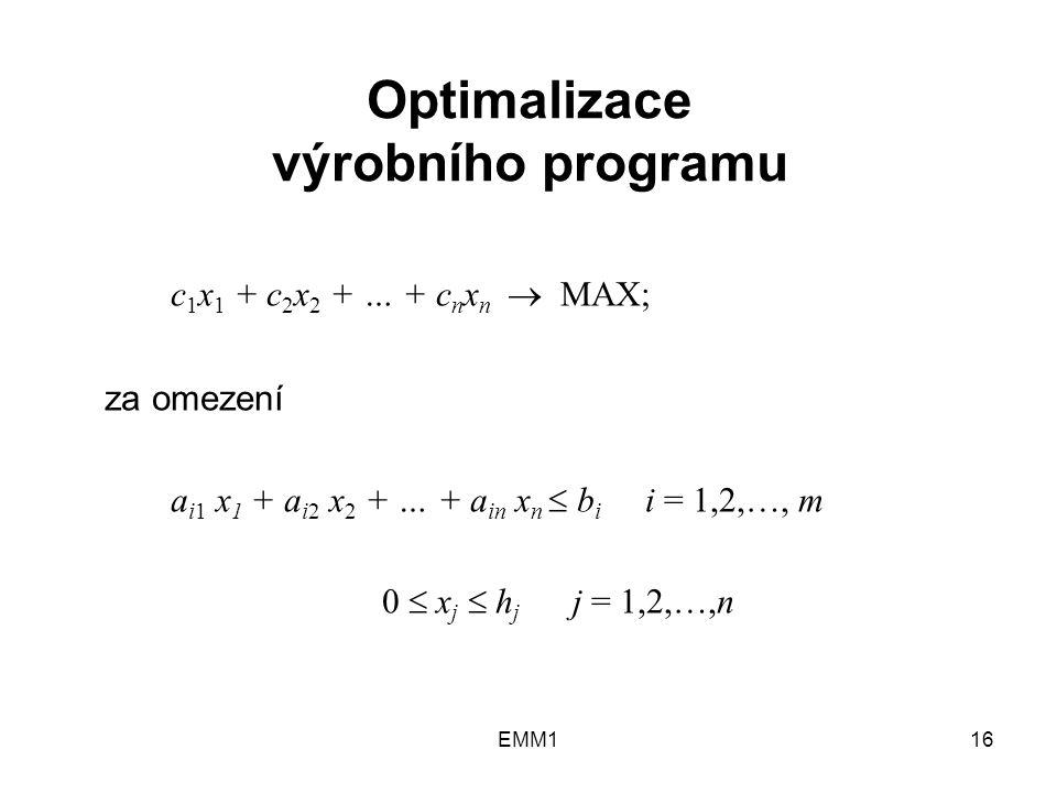 EMM116 Optimalizace výrobního programu c 1 x 1 + c 2 x 2 + … + c n x n  MAX; za omezení a i1 x 1 + a i2 x 2 + … + a in x n  b i i = 1,2,…, m 0  x j  h j j = 1,2,…,n