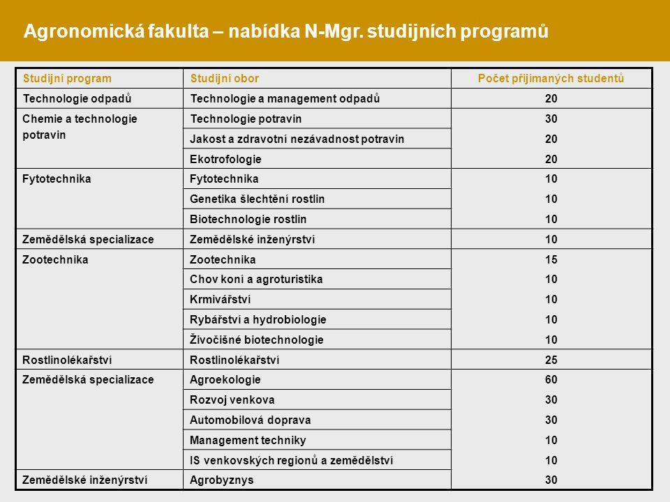 Agronomická fakulta – nabídka bakalářských studijních programů a oborů Agronomická fakulta – nabídka N-Mgr.