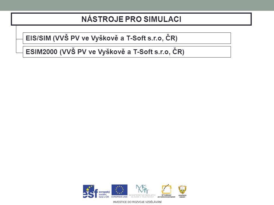 NÁSTROJE PRO SIMULACI EIS/SIM (VVŠ PV ve Vyškově a T-Soft s.r.o, ČR) ESIM2000 (VVŠ PV ve Vyškově a T-Soft s.r.o, ČR)