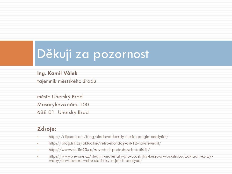 Ing. Kamil Válek tajemník městského úřadu město Uherský Brod Masarykovo nám.