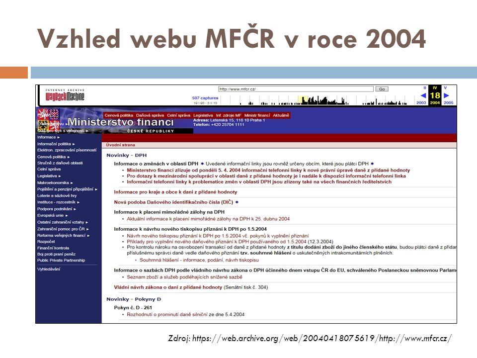 Vzhled webu MFČR v roce 2004 Zdroj: https://web.archive.org/web/20040418075619/http://www.mfcr.cz/