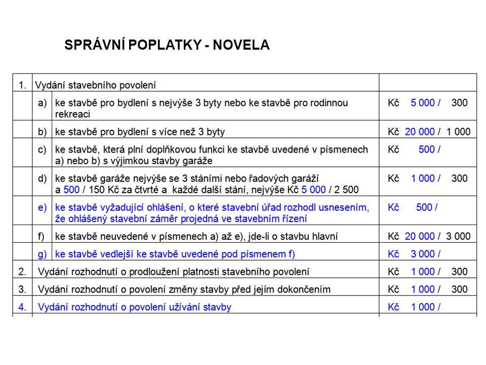 SPRÁVNÍ POPLATKY - NOVELA