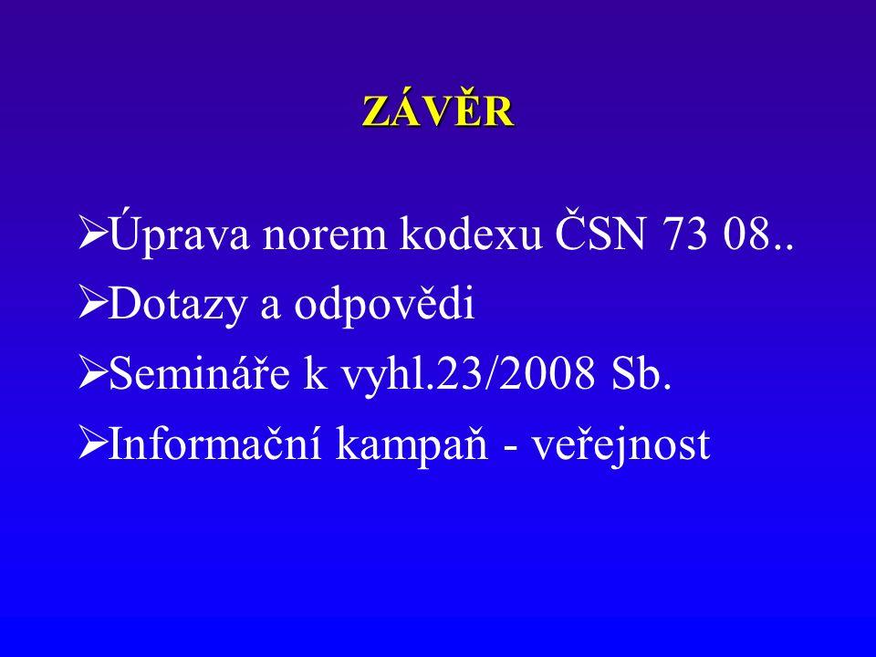ZÁVĚR  Úprava norem kodexu ČSN 73 08.. Dotazy a odpovědi  Semináře k vyhl.23/2008 Sb.