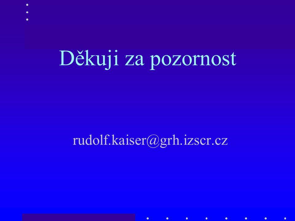 Děkuji za pozornost rudolf.kaiser@grh.izscr.cz