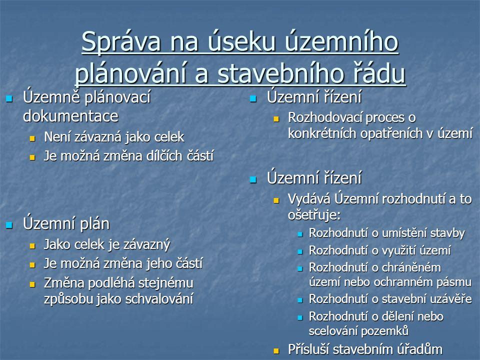 Správa na úseku územního plánování a stavebního řádu Územně plánovací dokumentace Územně plánovací dokumentace Není závazná jako celek Není závazná ja