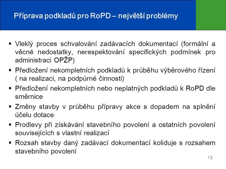 13 Příprava podkladů pro RoPD – největší problémy  Vleklý proces schvalování zadávacích dokumentací (formální a věcné nedostatky, nerespektování specifických podmínek pro administraci OPŽP)  Předložení nekompletních podkladů k průběhu výběrového řízení ( na realizaci, na podpůrné činnosti)  Předložení nekompletních nebo neplatných podkladů k RoPD dle směrnice  Změny stavby v průběhu přípravy akce s dopadem na splnění účelu dotace  Prodlevy při získávání stavebního povolení a ostatních povolení souvisejících s vlastní realizací  Rozsah stavby daný zadávací dokumentací koliduje s rozsahem stavebního povolení